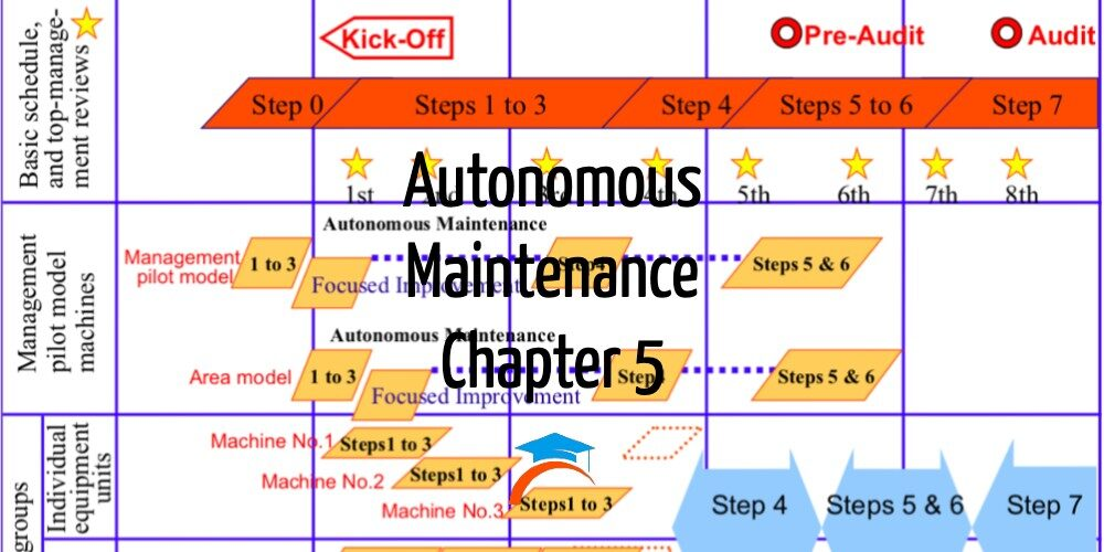 autonomous-maintenance-course-cover
