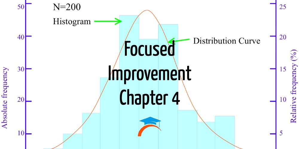 focused-improvement-course-cover
