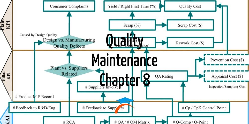 quality-maintenance-course-cover